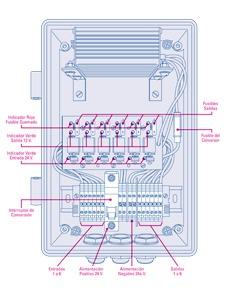 Caja Conversora tensión acoplados trailers Solutronic
